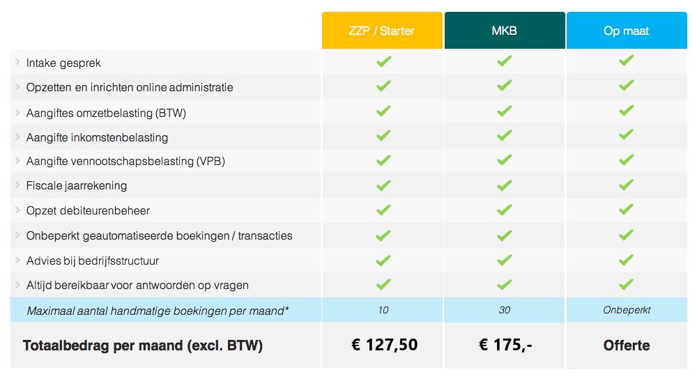 Tarieven en werkzaamheden boekhouder | Comak Administratiekantoor Haarlem
